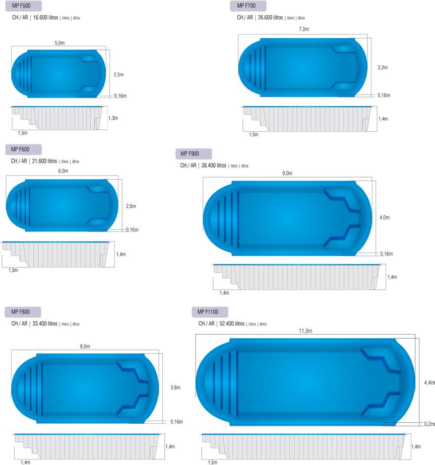 Estilo piscinas piscinas em fibra fibratec for Fibra para piscina