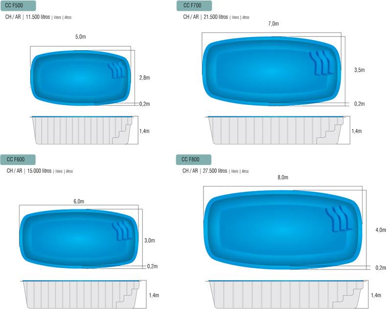 Piscinas fibratec for Medidas de piscinas de casas